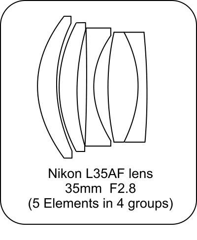 Nikon_L35AF-lens
