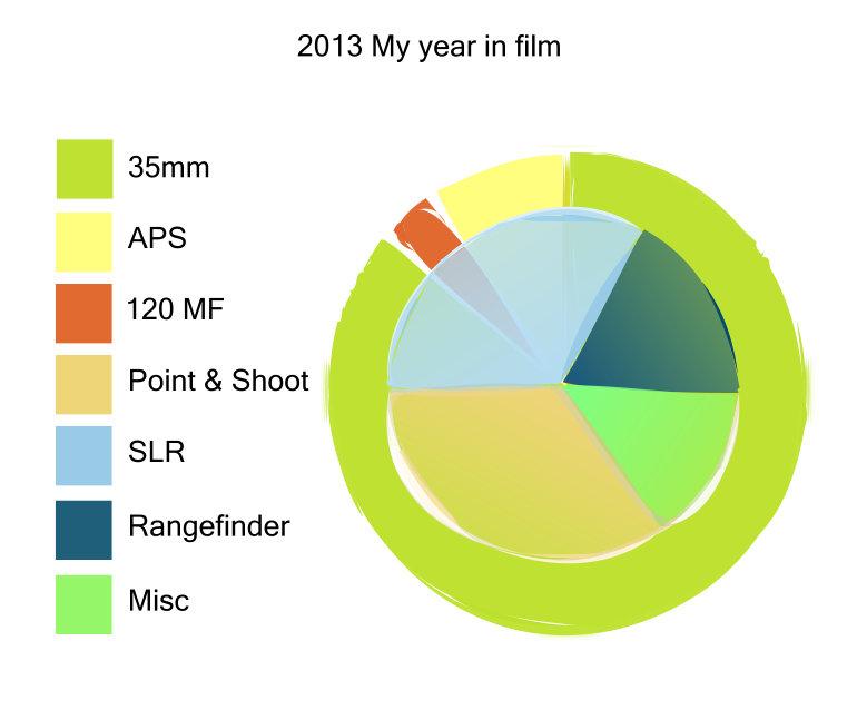 film2013b