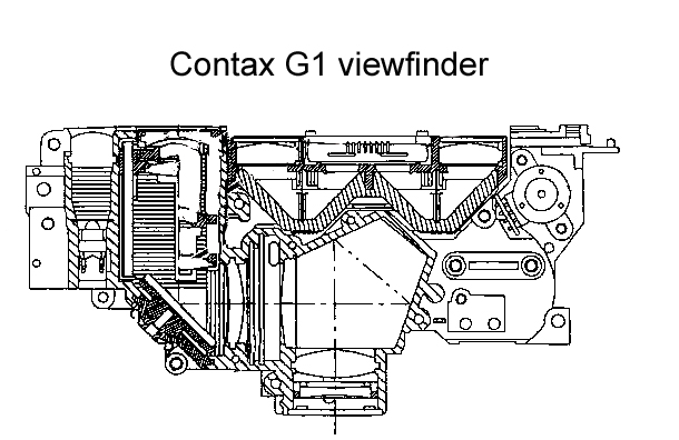 ContaxG1_viewfinder